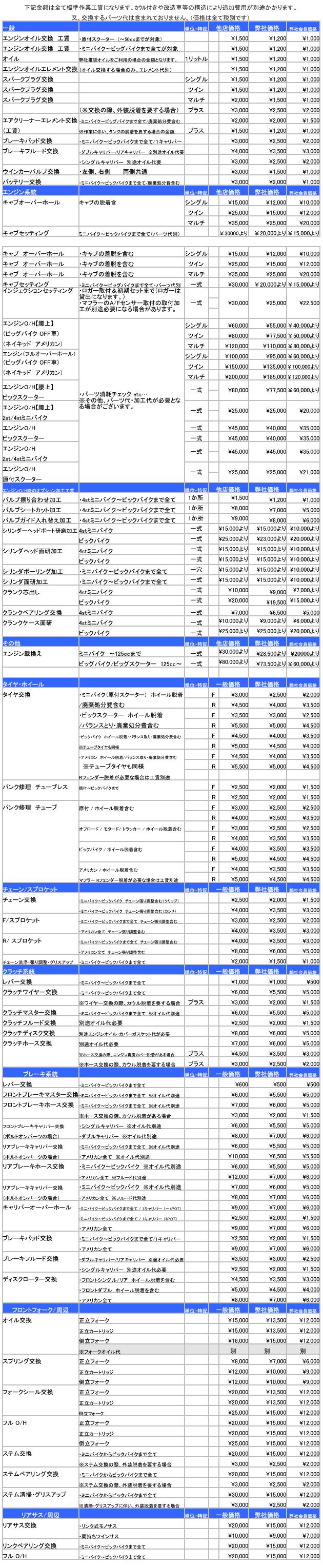 愛知 バイクスタジアム 作業工賃表